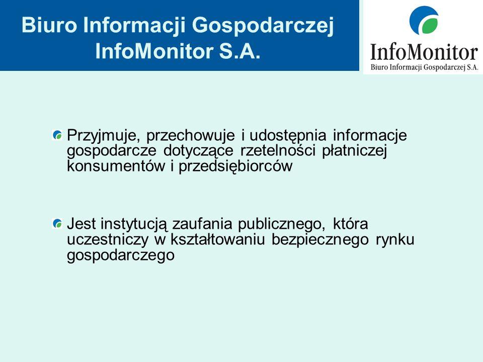 Akcjonariusze Biuro Informacji Kredytowej S.A.Polska Wytwórnia Papierów Wartościowych S.A.