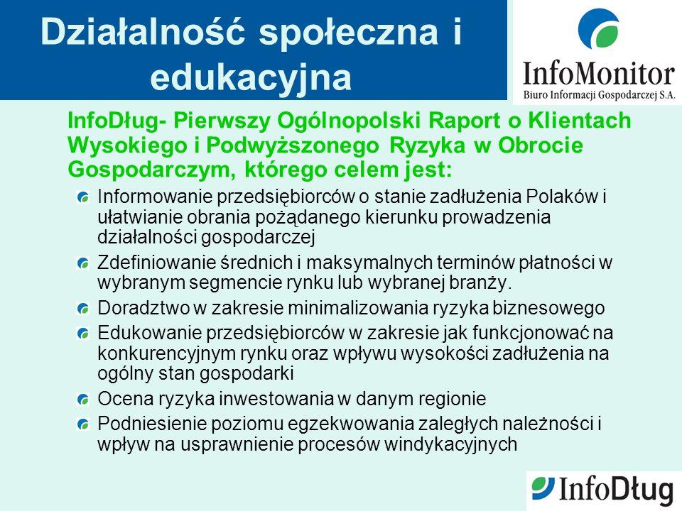 Zapraszamy do współpracy.Dziękuję za uwagę InfoMonitor Biuro Informacji Gospodarczej S.A.