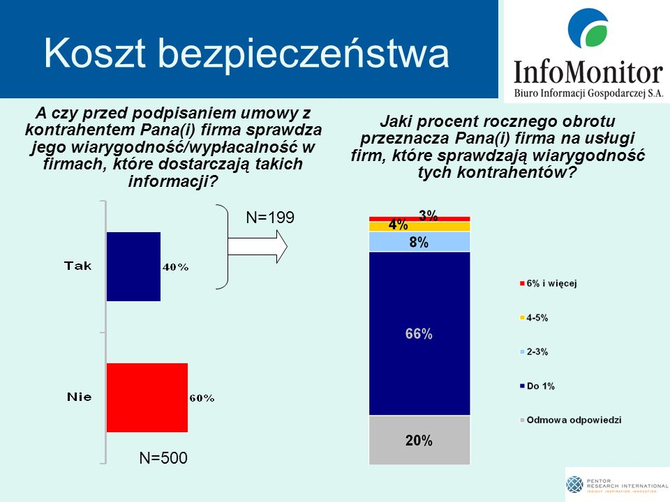 Barometr Bezpieczeństwa w Obrocie Gospodarczym –Cykliczne badanie kwartalne realizowane przez Pentor Research International z inicjatywy InfoMonitora, Związku Banków Polskich oraz Biura Informacji Kredytowej