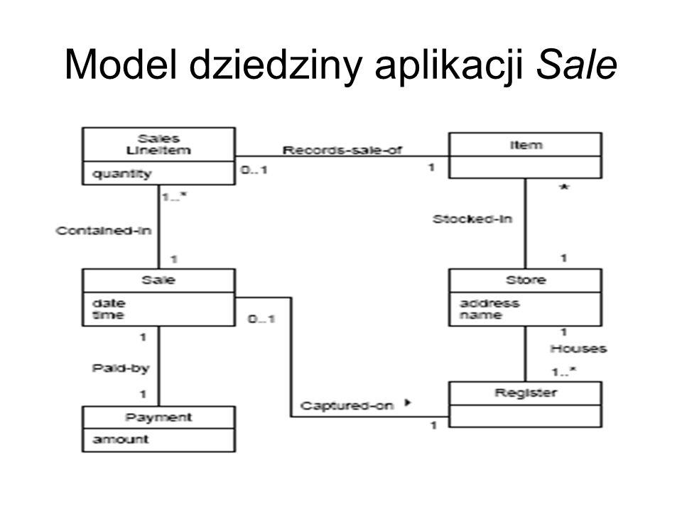 Odpowiedzialności i diagramy interakcji Odpowiedzialności są ilustrowane i przypisywane do klas przez tworzenie diagramów sekwencji (przebiegu) W czasie projektowania – perspektywa specyfikacji (interfejs usług obiektu) a nie wewnętrzna implementacja Obiekty Sale mają odpowiedzialność tworzenia płatności Odpowiedzialność jest wywoływana komunikatem makePayment