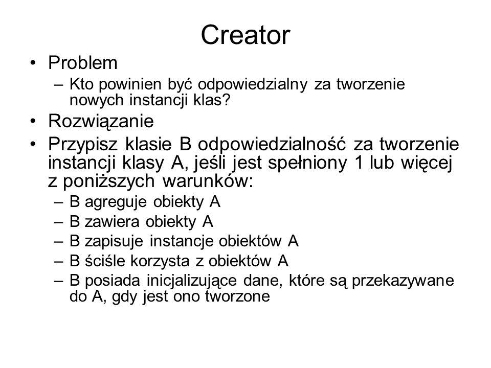 Przykład kreatora Kto powinien być odpowiedzialny za tworzenie instancji SalesLineItem.