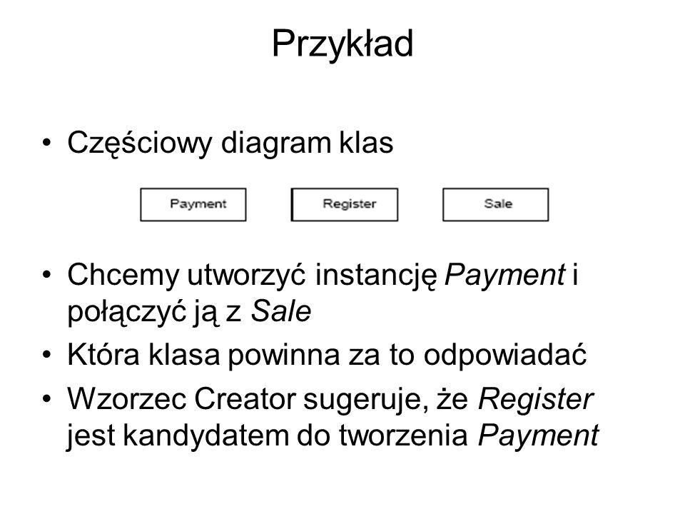 Niepotrzebne duże powiązanie Odpowiadający diagram współpracy To przypisanie odpowiedzialności wiąże klasę Register (aby posiadała wiedzę o klasie) Payment Register jest również powiązana z Sale, to wskazuje na konieczność innego rozwiązania, zgodnie z zasadą małego powiązania