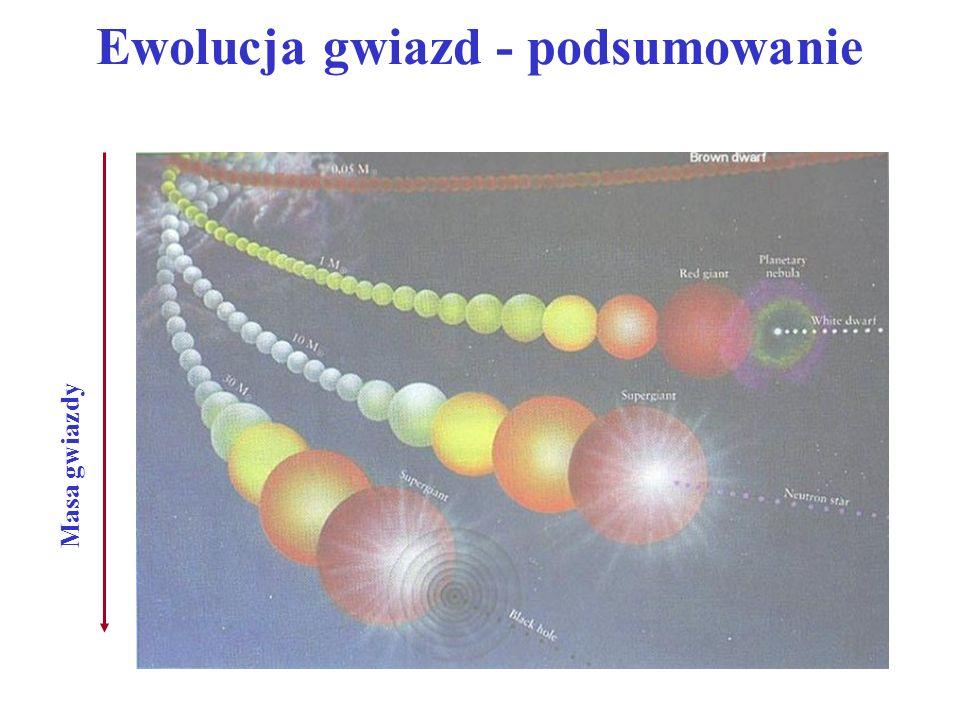 Gromady gwiazd Droga Mleczna w otoczeniu gromad gwiazd. Fot. Obserwatorium w Lund