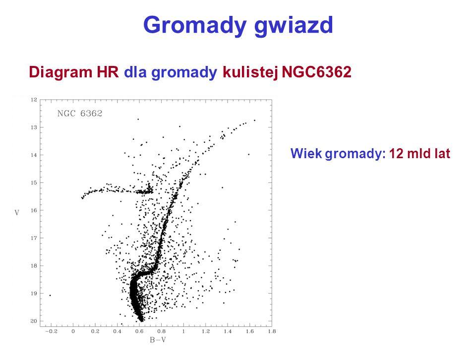 Populacje gwiazd Populacja II - gwiazdy starsze, występujące zwykle w obszarach pozbawionych gazu i pyłu takich jak gromady kuliste i jądra galaktyk.