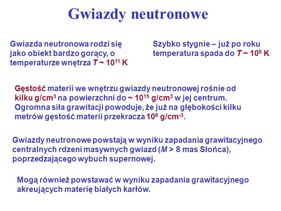 Gwiazdy neutronowe Często gwiazdy neutronowe występują w układach podwójnych.