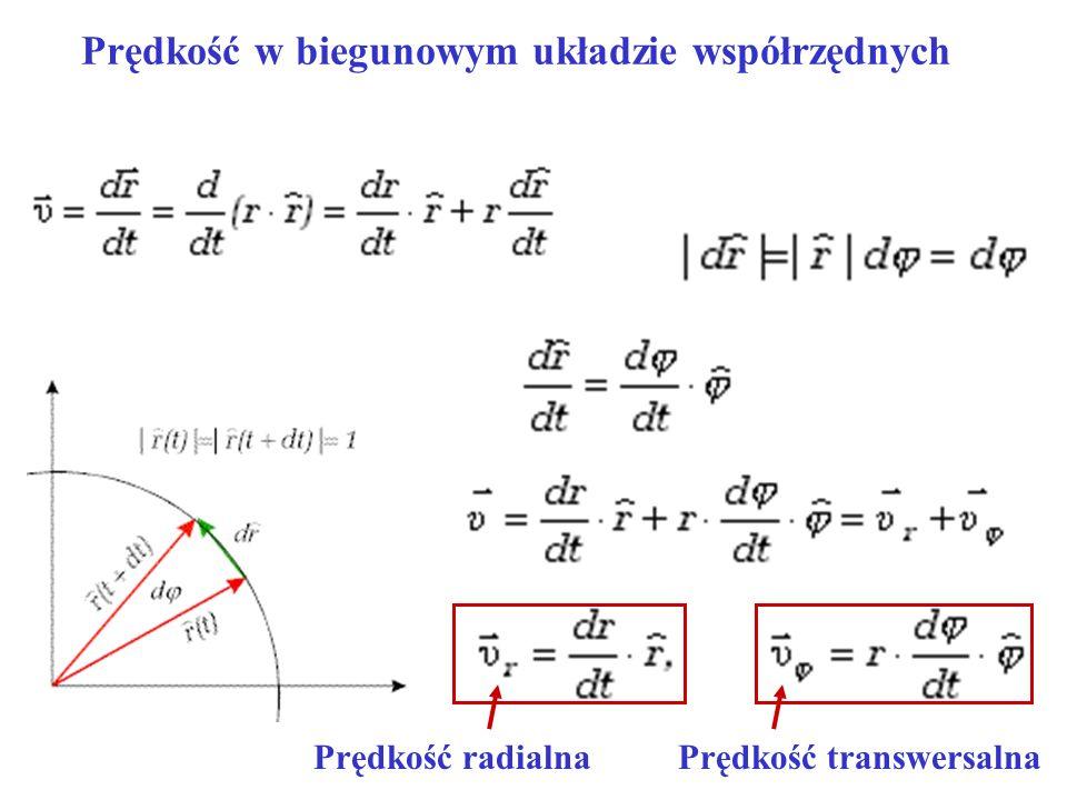 Prędkość w biegunowym układzie współrzędnych Prędkość radialnaPrędkość transwersalna