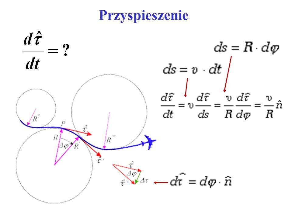 Jednostka przyspieszenia: 1 m/s 2 Składowa styczna przyspieszenia Składowa normalna przyspieszenia – przyspieszenie dośrodkowe.