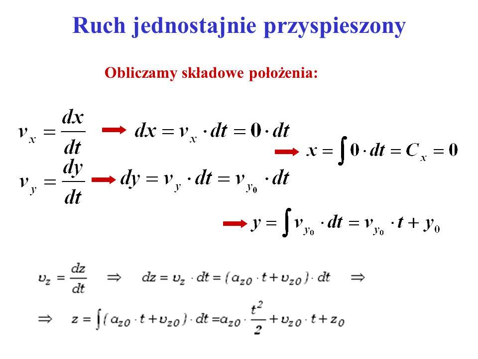 Ruch jednostajnie przyspieszony x(t) y(t) z(t) Równania ruchu to zależności Równanie toru to zależność y(x) Ruch płaski – w płaszczyźnie YZ Tor ruchu to parabola: z=ay 2 +by+c Z równań ruchu eliminujemy czas: