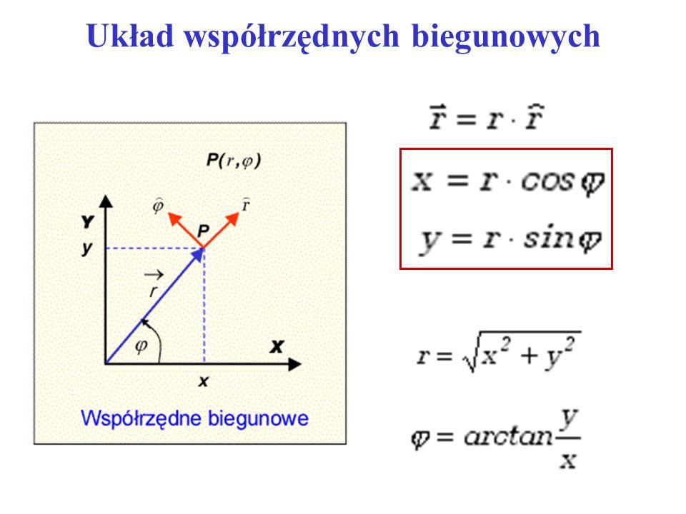 Prędkość Wektor położenia w funkcji czasu.Zmiana wektora położenia w przedziale czasu.