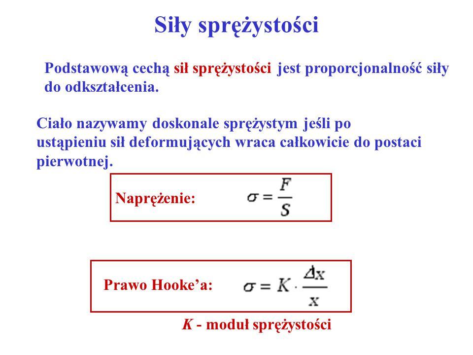 Siły sprężystości Jeśli odkształcenie jest liniowe (rozciąganie lub ściskanie): Prawo Hookea: E - moduł Younga animacja