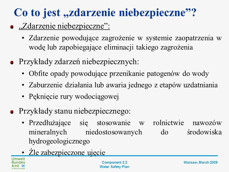 Component 2.2 Water Safety Plan Warsaw, March 2009 Zagrożenia biologiczne Patogeny: bakterie, wirusy i pierwotniaki Główne źródło: odchody ludzkie lub zwierzęce Organizmy niepatogeniczne: Mające wpływ na akceptowalność wody do spożycia przez konsumentów; mogą oni rezygnować z nieakceptowanego źródła wody i korzystać ze źródeł potencjalnie niebezpiecznych Toksyczne cyjanobakterie Zagrożenia chemiczne Każdy czynnik o negatywnym wpływie na jakość wody Pochodzenia geologicznego (np.