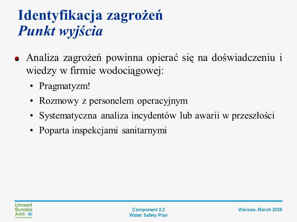 Component 2.2 Water Safety Plan Warsaw, March 2009 Modelowe karty kontrolne Ujęcie Szybkie zmiany jakości wody surowej Wpływ kanalizacji i szamb Typ wykorzystania gruntów (np.