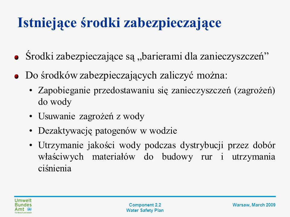 Component 2.2 Water Safety Plan Warsaw, March 2009 Istniejące środki zabezpieczające Opis / 1 Środki zabezpieczające są barierami dla zanieczyszczeń Środki zabezpieczające to działania i procesy stosowane w celu: Zapobieżenia wystąpieniu zagrożenia Bezpośredniej poprawy / utrzymania jakości wody do spożycia Zapewnienia, że woda stale wypełnia cele oparte na przesłankach zdrowotnych (stosowane łącznie) Realizacji zasady wielu barier (stosowane łącznie)