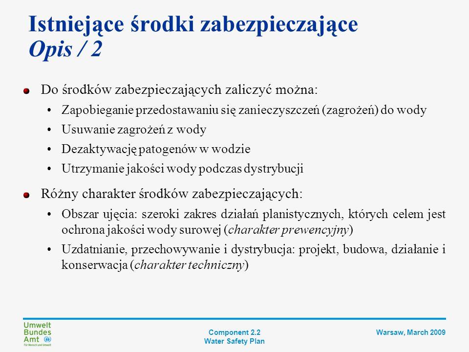 Component 2.2 Water Safety Plan Warsaw, March 2009 Istniejące środki zabezpieczające – przykłady: Etap procesuObszar ujęcia ZagrożenieAzotany Zdarzenie niebezpieczne Regularne nadmierne nawożenie azotanami obszaru ujęcia i akumulacja tych związków w wodzie surowej Środki zabezpieczające Program szkolenia dla rolników na temat systemu nawożenia dostosowanego do środowiska hydrogeologicznego (okresowo) Zwiększenie możliwości przechowywania obornika (jednorazowo) Zachęty do stosowania międzyplonów (stale) Mieszanie wody z różnych źródeł dla uzyskania docelowej jakości (stale; przez określony czas) System dystrybucji E.