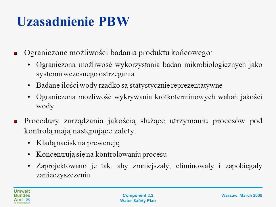 Component 2.2 Water Safety Plan Warsaw, March 2009 PBW w uproszczeniu Zamknięty cykl Jakie zagrożenia istnieją w moim systemie zaopatrzenia.