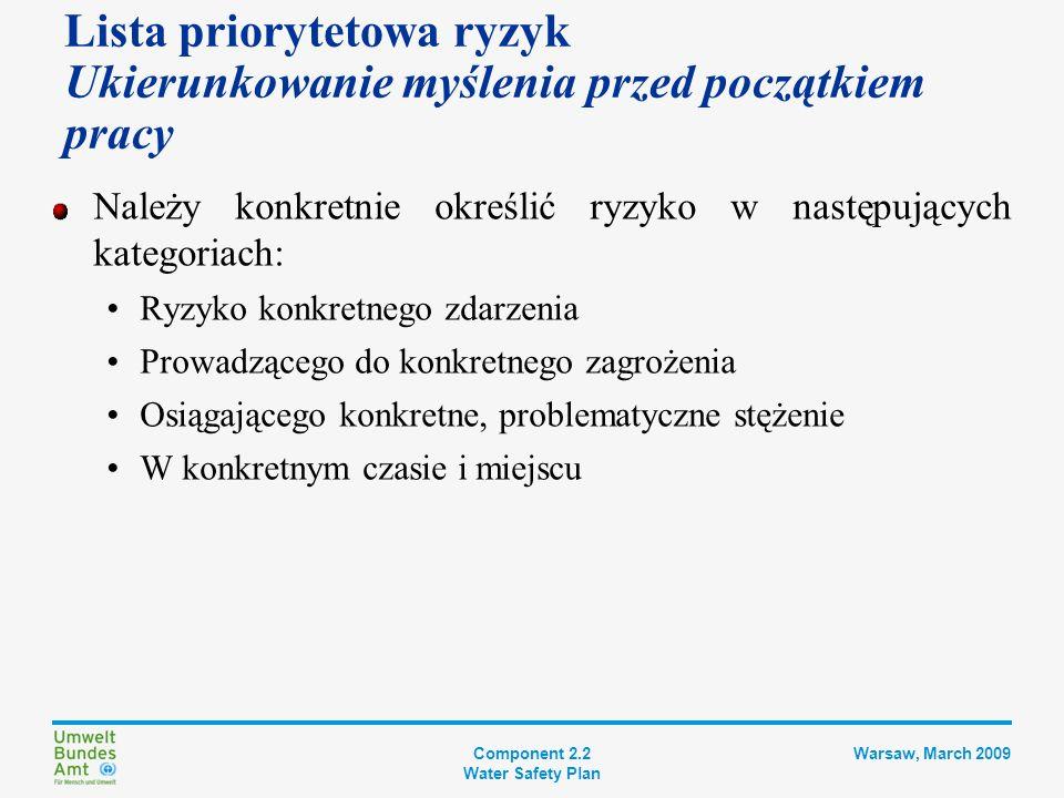 Component 2.2 Water Safety Plan Warsaw, March 2009 Lista priorytetowa ryzyk Wyniki Które zagrożenia (i zdarzenia niebezpieczne) objęte są wystarczającymi środkami zabezpieczającymi.