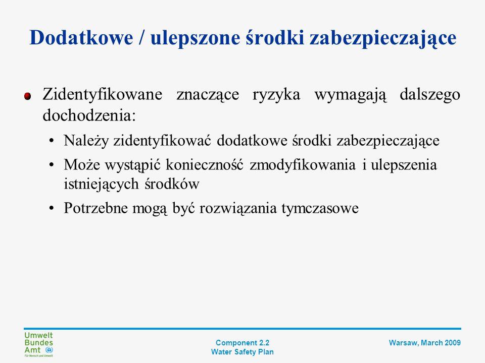 Component 2.2 Water Safety Plan Warsaw, March 2009 Plan działania Zidentyfikowany problem Wymagane działanieProcedury lub rejestry.