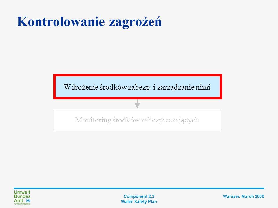 Component 2.2 Water Safety Plan Warsaw, March 2009 Wdrożenie środków zabezpieczających Kombinacja środków zabezpieczających Typ i liczba środków zabezpieczających będą inne dla każdego systemu W przypadku każdego zdarzenia niebezpiecznego zidentyfikowanego jako znaczące ryzyko należy wdrożyć skuteczne środki zabezpieczające Każdy środek zabezpieczający musi być opisany w sposób wystarczająco precyzyjny i zrozumiały Standardowe procedury robocze poprawiają efektywną realizację poszczególnych środków
