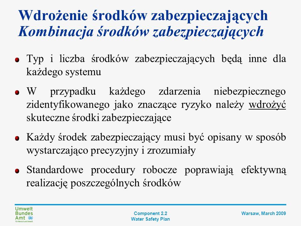 Component 2.2 Water Safety Plan Warsaw, March 2009 Identyfikacja istniejących środków zabezp.