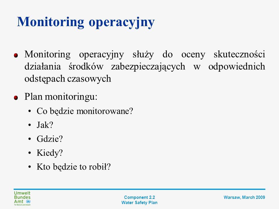 Component 2.2 Water Safety Plan Warsaw, March 2009 Odstępy czasowe, w których prowadzony będzie monitoring muszą być określone indywidualnie dla poszczególnych środków zabezpieczających Odstępy czasowe mogą być bardzo różne, np.: Kontrola stężenia chloru w trybie online Kwartalna inspekcja ewentualnych uszkodzeń cokołu studni Monitoring operacyjny