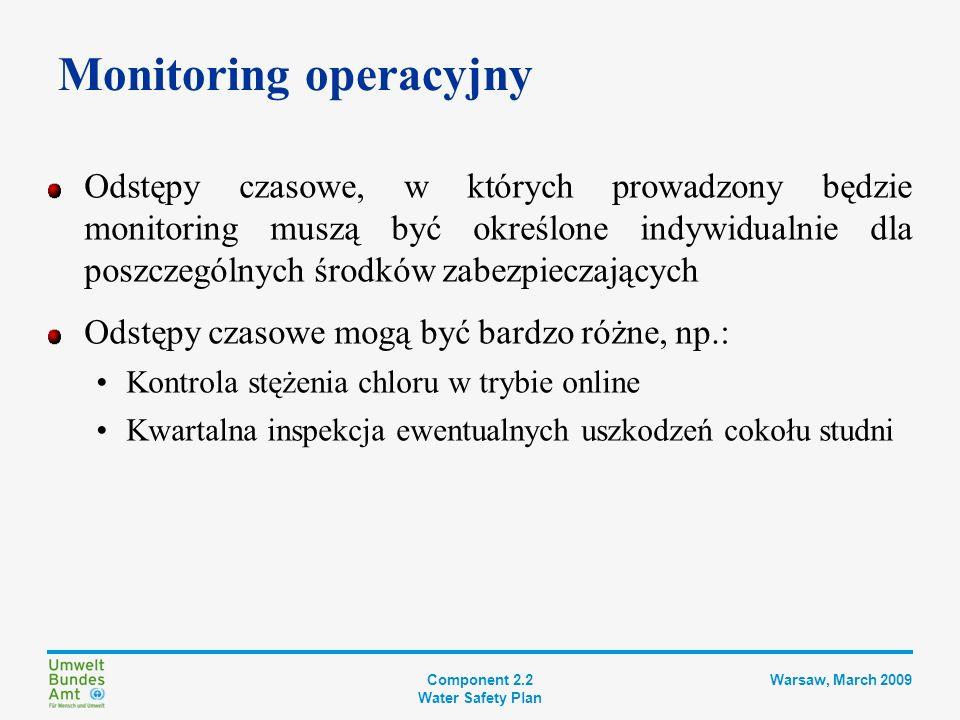 Component 2.2 Water Safety Plan Warsaw, March 2009 Testy proste i mierzalne: Mętność, pH, stężenie chloru, przewodność, opady, etc.