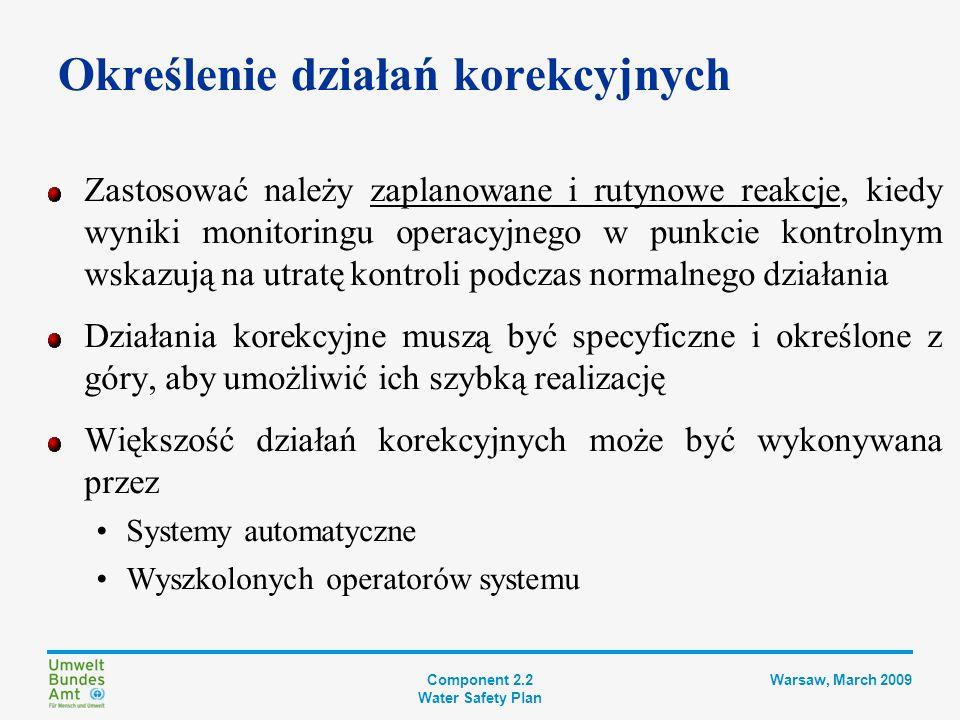 Component 2.2 Water Safety Plan Warsaw, March 2009 Monitoring operacyjny Prosta procedura monitoringu