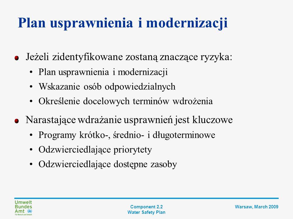 Component 2.2 Water Safety Plan Warsaw, March 2009 Plan usprawnienia i modernizacji Problemy Inwestycje kapitałowe Budowa potencjału Ulepszenie procedur zarządzania i operacyjnych Badania i rozwój Opracowanie protokołów incydentalnych Komunikacja i raportowanie