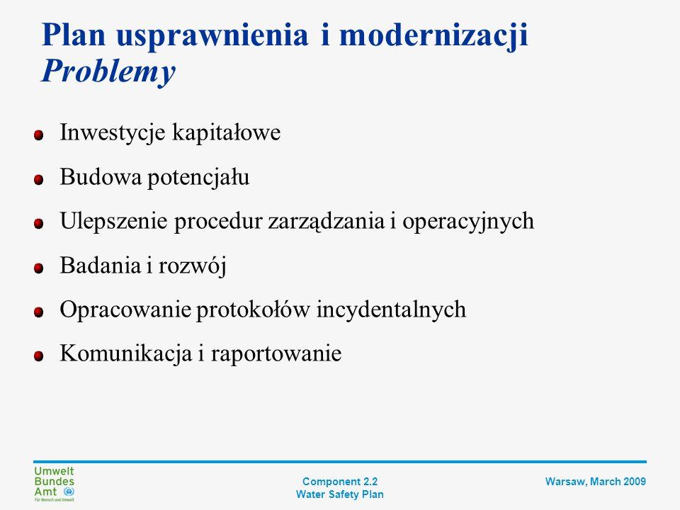 Component 2.2 Water Safety Plan Warsaw, March 2009 Krok 6 DOKUMENTACJA PBW Plan usprawnienia i modernizacji Opis systemu zaopatrzenia w wodę Kontrolowanie zagrożeń Wdrożenie środków zabezp.