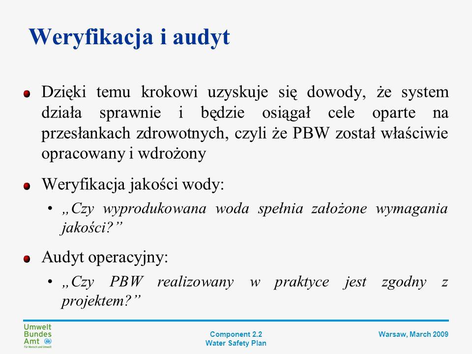 Component 2.2 Water Safety Plan Warsaw, March 2009 Krok 8 DOKUMENTACJA PBW Plan usprawnienia i modernizacji Opis systemu zaopatrzenia w wodę Kontrolowanie zagrożeń Wdrożenie środków zabezp.