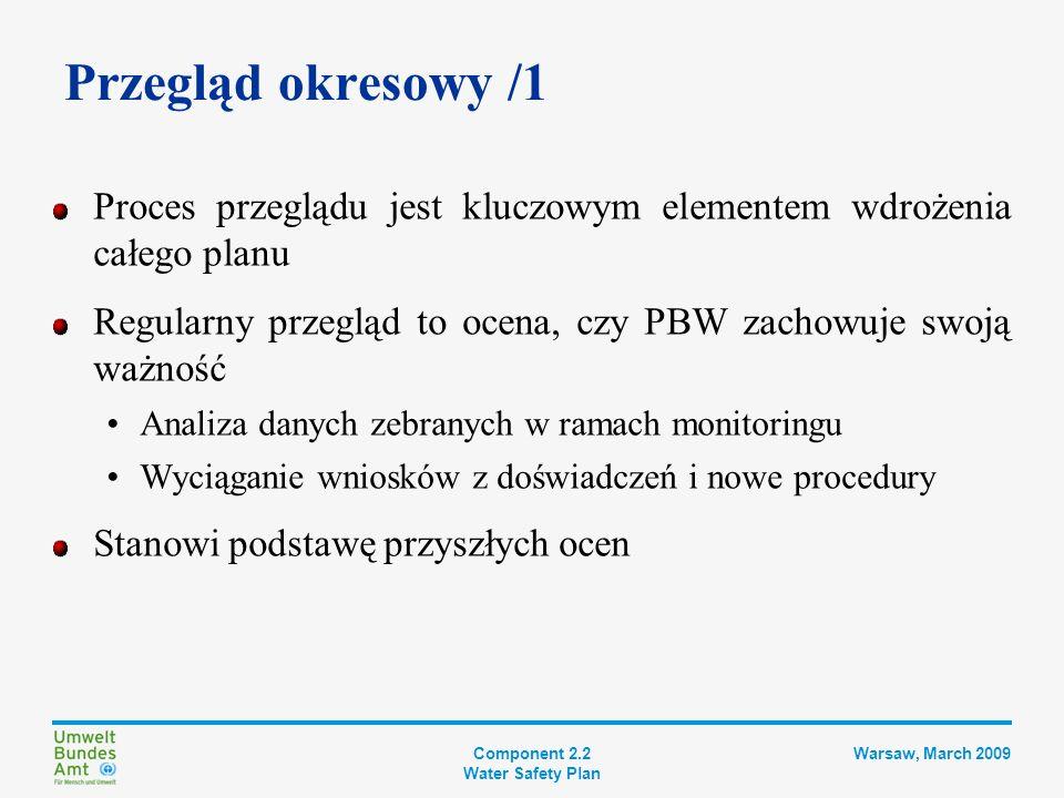 Component 2.2 Water Safety Plan Warsaw, March 2009 Przegląd okresowy /2 Kiedy należy wykonać przegląd.