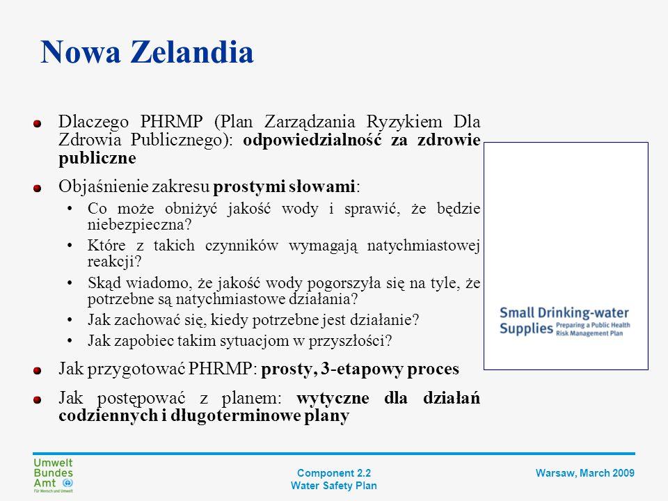 Component 2.2 Water Safety Plan Warsaw, March 2009 Nowa Zelandia: Małe jest piękne www.moh.govt.nz/water