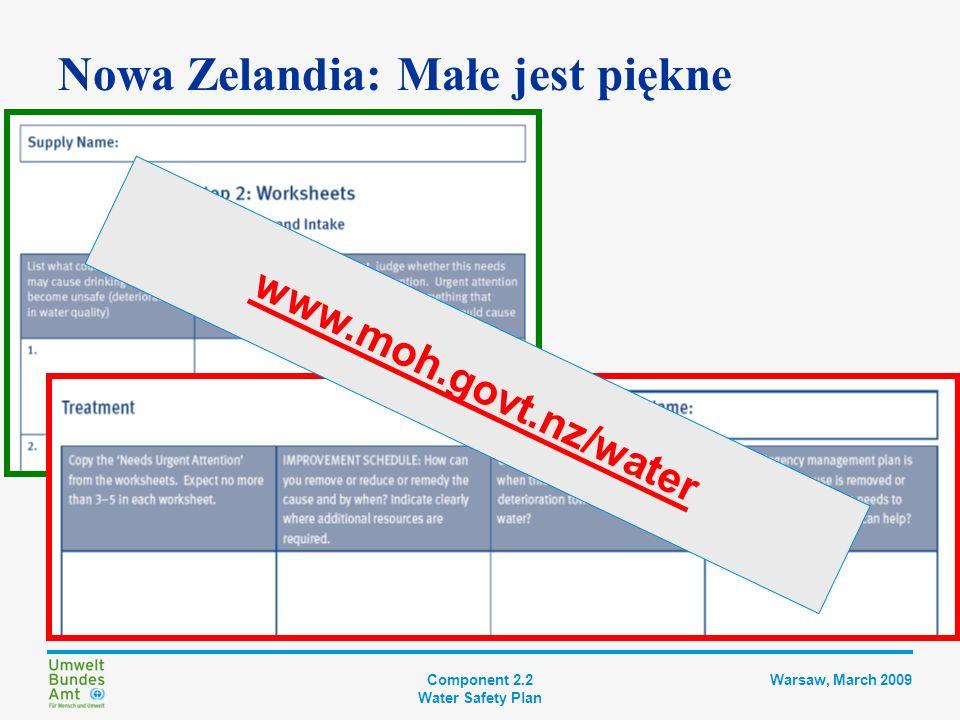 Component 2.2 Water Safety Plan Warsaw, March 2009 Nowa Zelandia: Narzędzia szkoleniowe