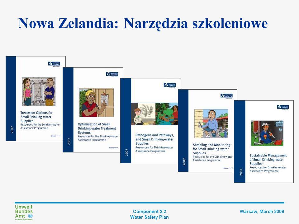 Component 2.2 Water Safety Plan Warsaw, March 2009 Nowa Zelandia: DVD szkoleniowe