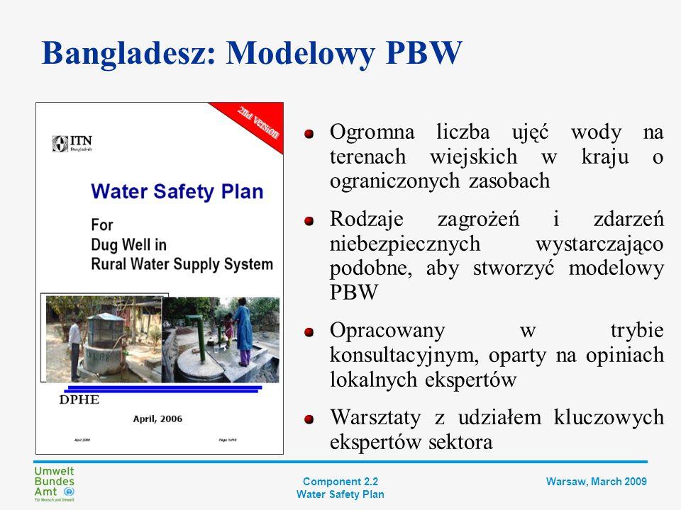 Component 2.2 Water Safety Plan Warsaw, March 2009 www.buet.ac.bd/itn/ Bangladesz: Modelowy PBW