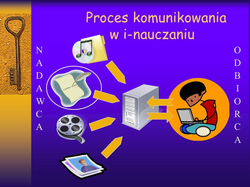Uwarunkowania komunikacji w i-nauczaniu Brak bezpośredniego kontaktu ze studentem Środowisko internetu i jego specyficzny multimedialny język Pisemna forma komunikacji nauczyciela ze studentami i studentów między sobą Asynchroniczność i indywidualizacja kontaktu