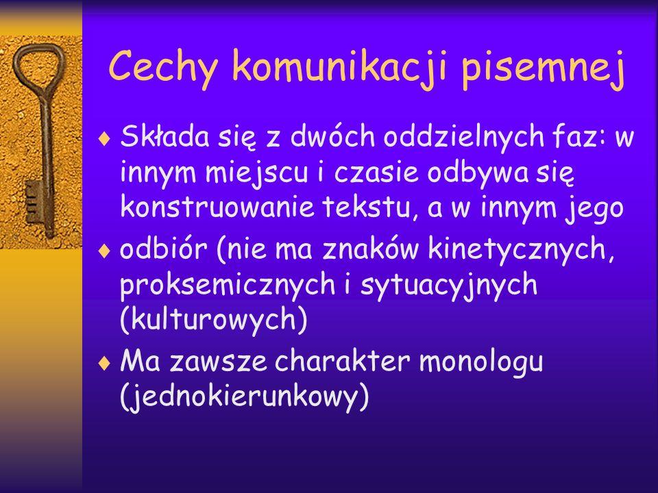Różnice między językiem ustnym a pisanym Wyraźnie widoczny metakomunikat Dialog Bardziej ekspresywny, emocjonalny Niespójność składniowa, luki, przeskoki, potoczne słownictwo Spójniki: ale, bo, chociaż, i, albo Metakomunikat słaby lub ukryty Monolog Koncentracja na temacie, logiczniejszy Staranny dobór słownictwa i składni Spójniki: lecz, ponieważ, jakkolwiek, aczkolwiek, oraz, lub