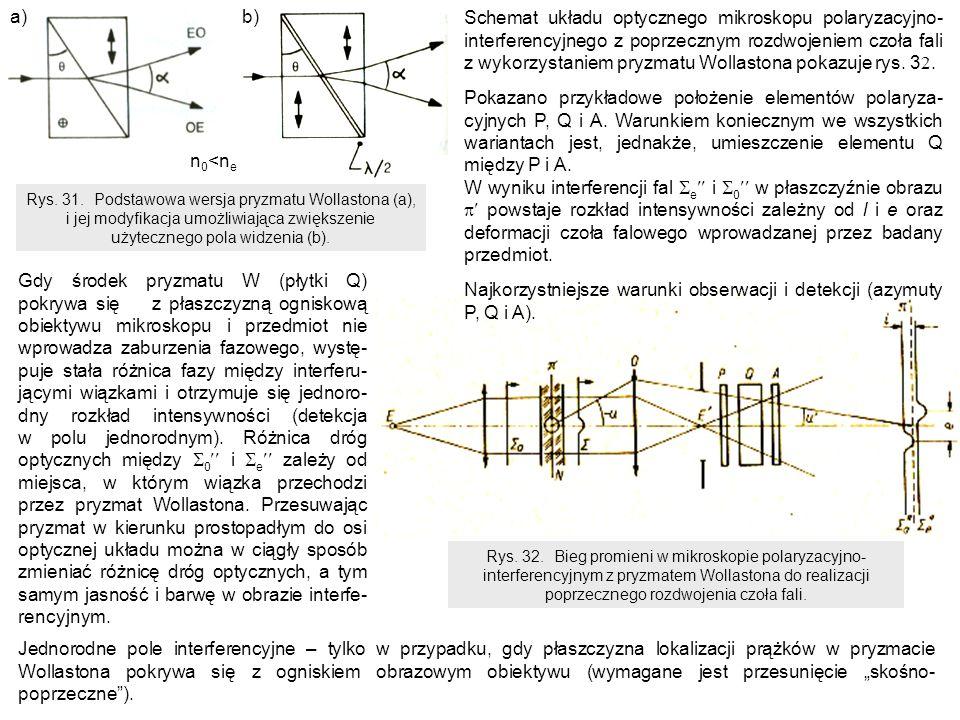 Można tego uniknąć stosując symetryczny pryzmat Wollastona z płaszczyzną lokalizacji prążków równoległą do powierzchni tworzących pryzmatu.