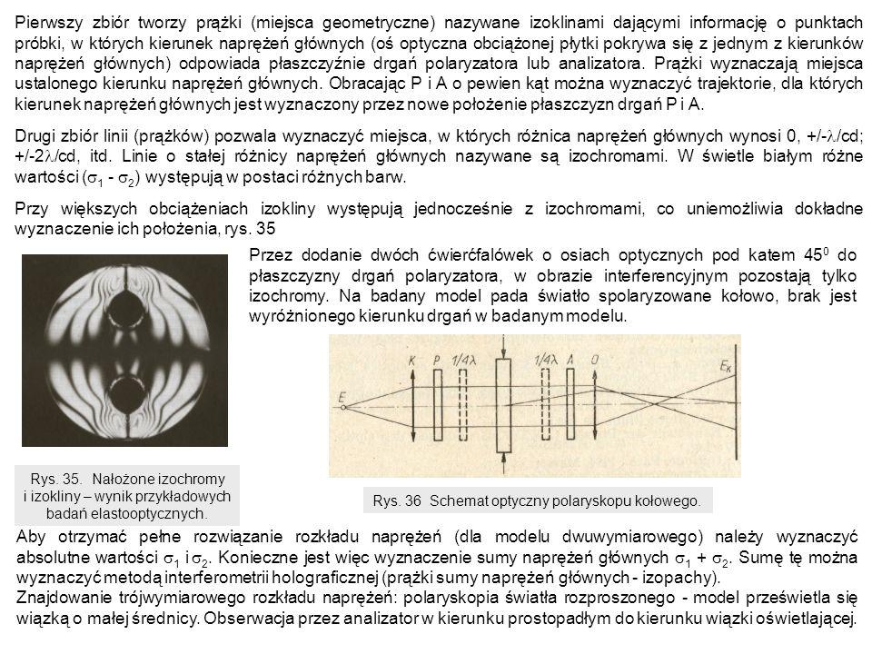 Rys.37 Izochromy uzyskane w polaryskopie kołowym (P i A skrzyżowane – detekcja w ciemnym polu).