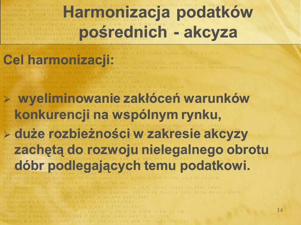 15 Harmonizacja podatków pośrednich - akcyza Proces harmonizacji: od 1993 roku obowiązuje wspólny system opodatkowania akcyzą, dotyczy on 3 grup produktów, tzn.: - wyrobów tytoniowych, - napojów alkoholowych i - olejów mineralnych.