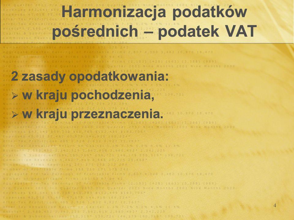 5 Harmonizacja podatków pośrednich – podatek VAT 1987 rok - propozycja wprowadzenia zasady opodatkowania w kraju pochodzenia towaru, potrzeba znacznego zredukowania istniejących wówczas różnic w stawkach podatku, a także w zasadach stosowania zwolnień, odrzucenie pomysłu - przyjęto zasadę opodatkowania w kraju przeznaczenia z takim założeniem, że ma ona obowiązywać przejściowo, w ramach tymczasowego systemu VAT, do czasu wprowadzenia ostatecznego (definitywnego) systemu VAT.
