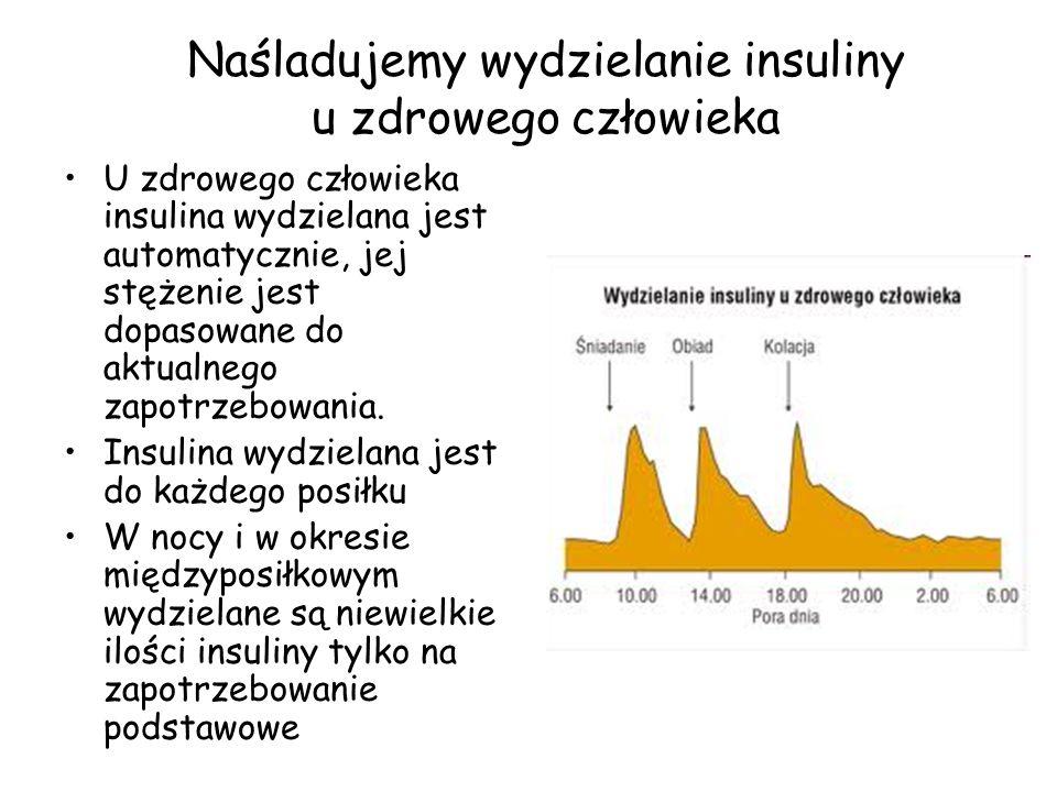 I i II śniadanie Obiad i podwieczorek I i II kolacja Insulina posiłkowa: Insulina ludzka kr ó tko działająca (regular) podawana 3 x na dobę do gł ó wnych posiłk ó w Insulina bazowa: insulina NPH podawana rano i przed snem o godz.