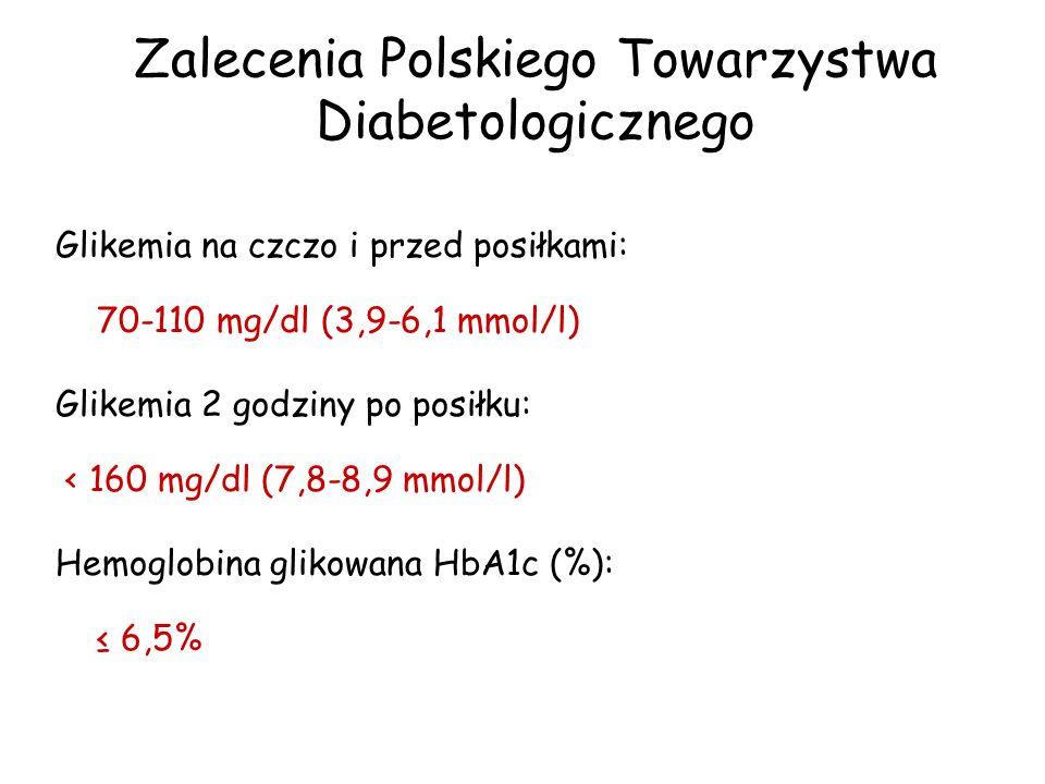 Hemoglobina glikowana (HbA1c): Stałe połączenie hemoglobiny z glukozą Ocenia średnie stężenie glukozy z 2-3 miesięcy poprzedzający pomiar (czas życia erytrocytów) Im wyższa HbA1c, tym większe ryzyko rozwoju powikłań cukrzycy HbA1cmg% 6135 7170 8205 9240 10275 11310 Hemoglobina glikowana a średnie glikemie* Hemoglobina *J.W.