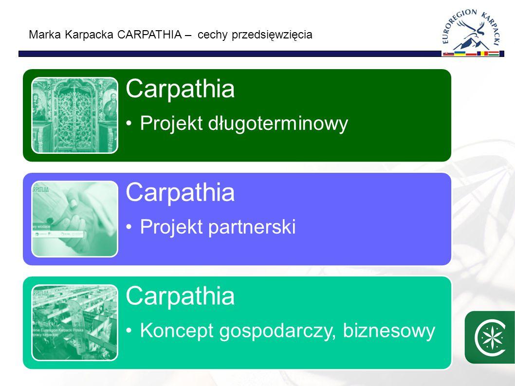 Marka Karpacka CARPATHIA – architektura systemu – dom Marek 15 Produkty Karpackie sery Targi Sport w Tatrach Biznes Pasterstwo Miasta