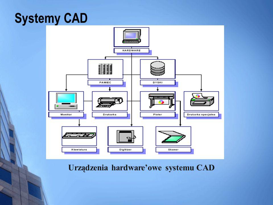 Systemy CAD Architektura systemu CAD