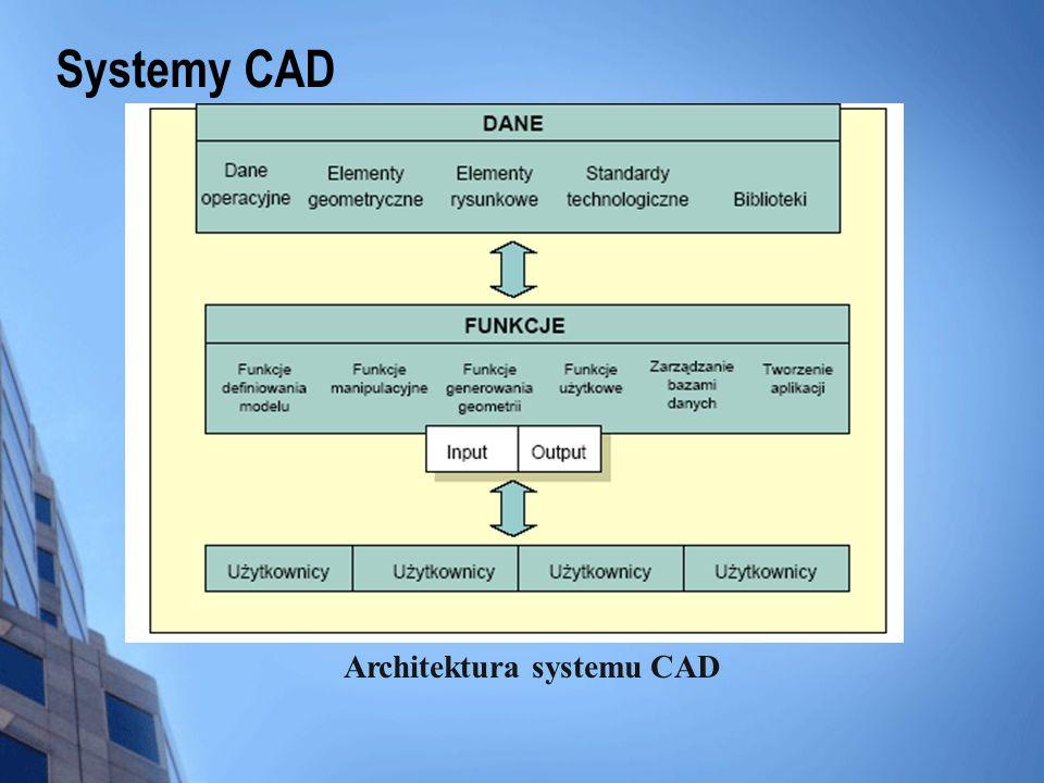 Systemy CAD Rozmiary elementów a ilość zawartych informacji