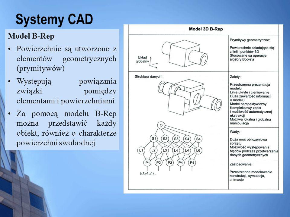 Systemy CAD Wewnętrzna struktura modelu B-Rep