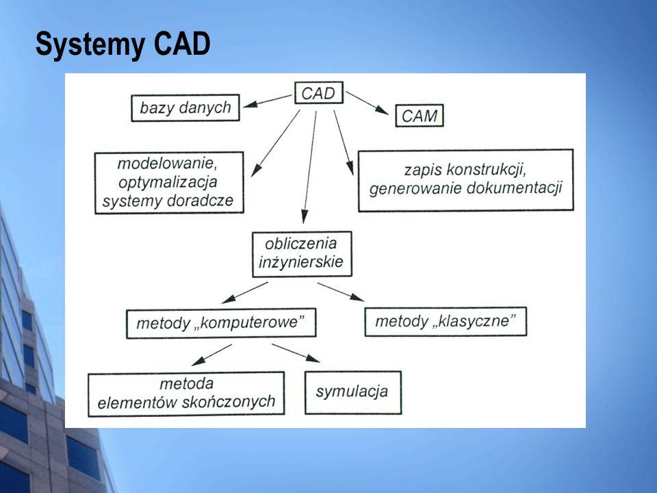 Inne modele występujące w systemach CAD: modele kinematyczne – służą do przedstawienia zachowań konstrukcji podczas ruchu, modele mechaniczne – umożliwiają przedstawienie np.