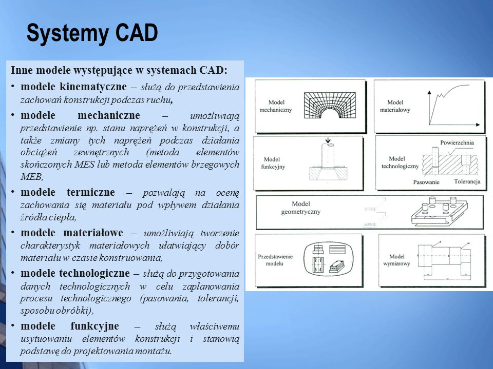 Systemy CAD