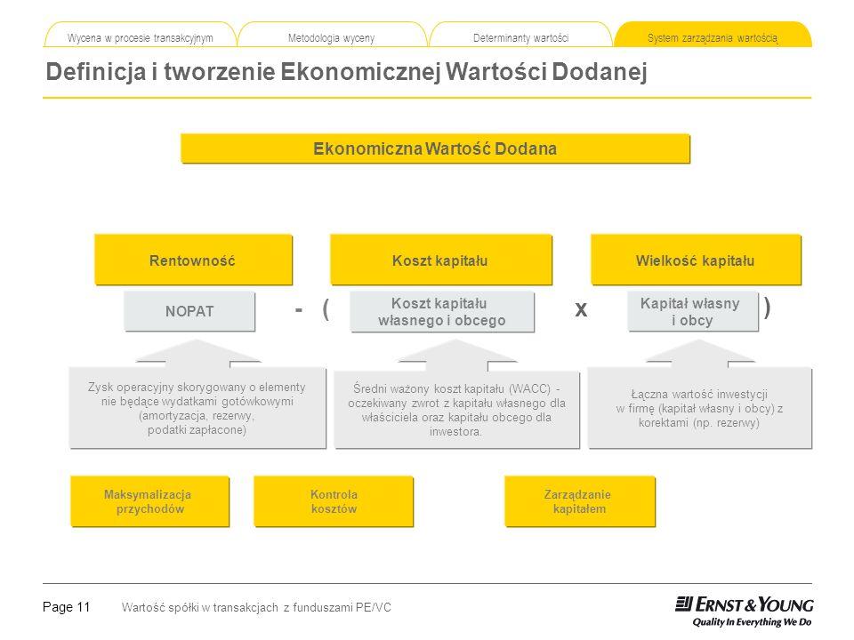 Page 12 Wartość spółki w transakcjach z funduszami PE/VC Znaczenie wyceny oraz modelowania finansowego Wycena w procesie transakcyjnym Metodologia wyceny Determinanty wartości System zarządzania wartością Stworzenie systemu monitorowania wartości przedsiębiorstwa Identyfikacja czynników mających największy wpływ na wartość Budowa systemu motywacyjnego dla pracowników Narzędzie zapewniające jednolitą informację na temat operacyjnych i finansowych rezultatów działalności przedsiębiorstwa i ich wpływu na jego wartość.