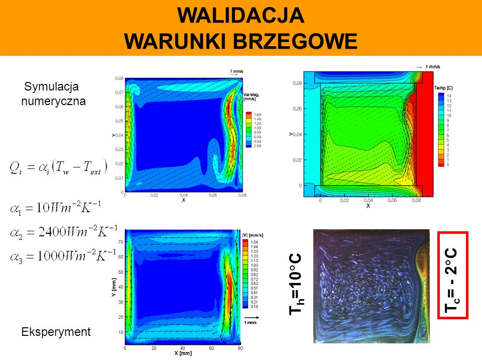 Symulacja numeryczna Eksperyment T h =10 C T c = -1 C WALIDACJA WARUNKI BRZEGOWE